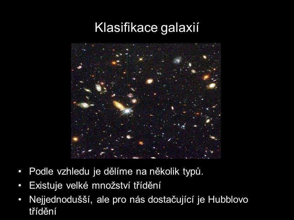 Klasifikace galaxií Podle vzhledu je dělíme na několik typů. Existuje velké množství třídění Nejjednodušší, ale pro nás dostačující je Hubblovo tříděn