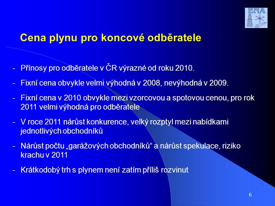 6 Cena plynu pro koncové odběratele -Přínosy pro odběratele v ČR výrazné od roku 2010.