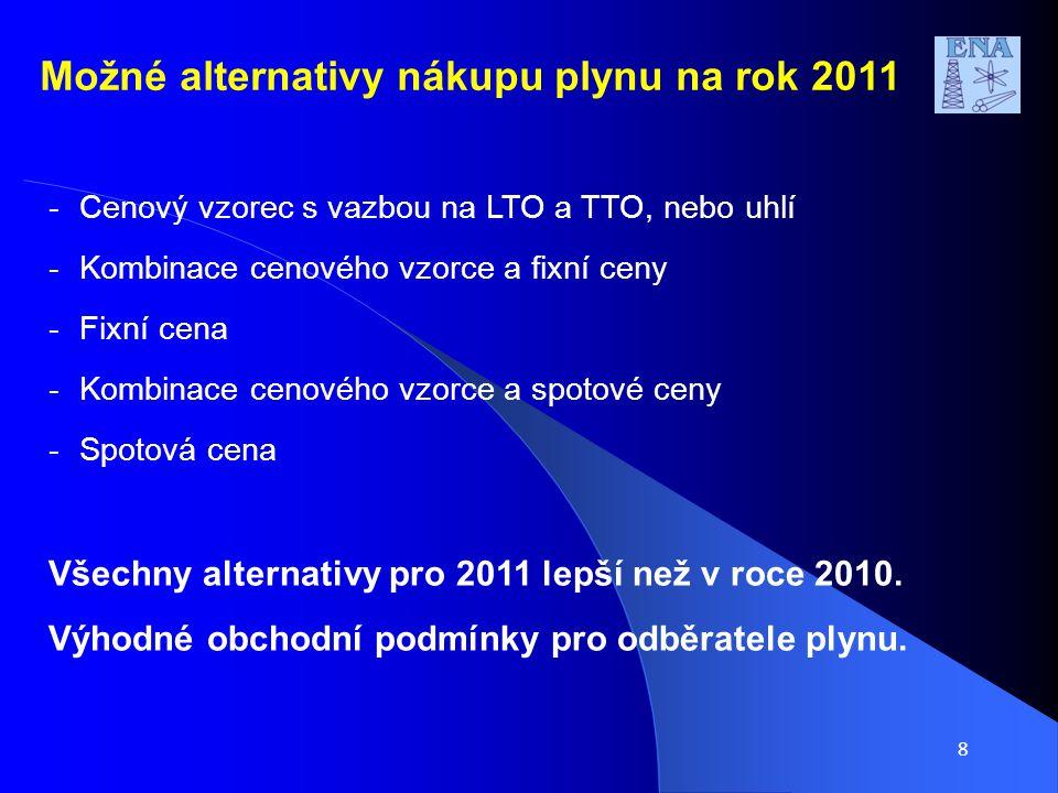 8 Možné alternativy nákupu plynu na rok 2011 -Cenový vzorec s vazbou na LTO a TTO, nebo uhlí -Kombinace cenového vzorce a fixní ceny -Fixní cena -Kombinace cenového vzorce a spotové ceny -Spotová cena Všechny alternativy pro 2011 lepší než v roce 2010.
