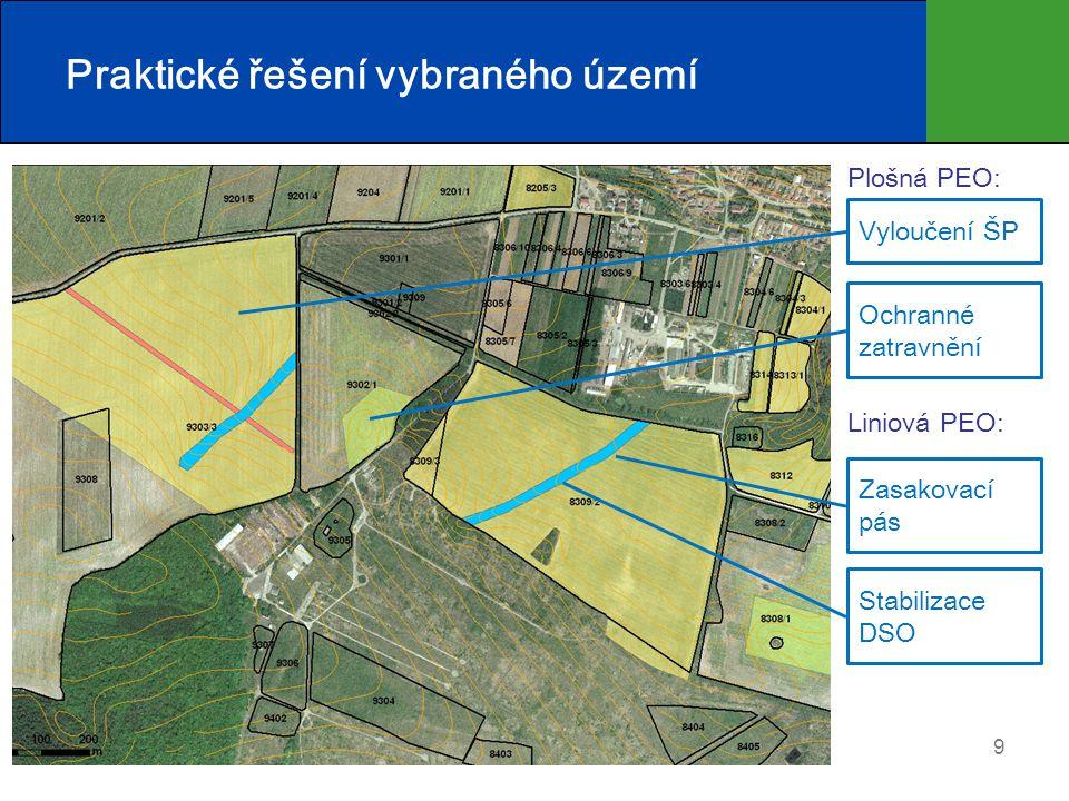9 Praktické řešení vybraného území Plošná PEO: Liniová PEO: Vyloučení ŠP Ochranné zatravnění Zasakovací pás Stabilizace DSO