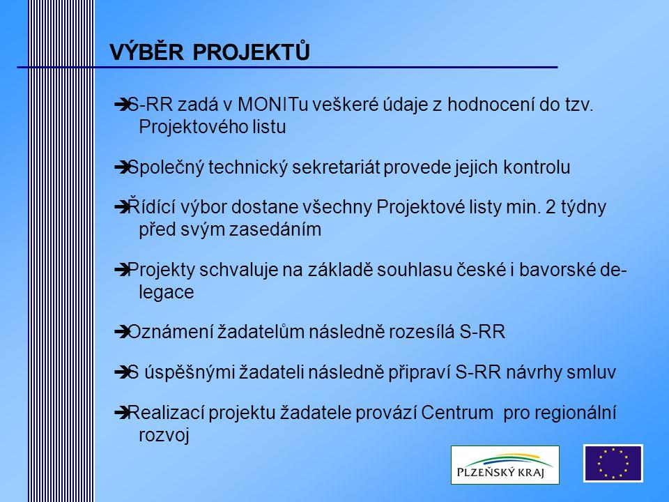 VÝBĚR PROJEKTŮ  S-RR zadá v MONITu veškeré údaje z hodnocení do tzv.