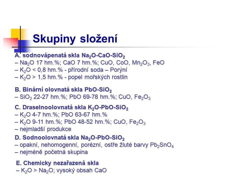 Skupiny složení A. sodnovápenatá skla Na 2 O-CaO-SiO 2 – Na 2 O 17 hm.%; CaO 7 hm.%; CuO, CoO, Mn 2 O 3, FeO – K 2 O < 0,8 hm.% - přírodní soda – Porý