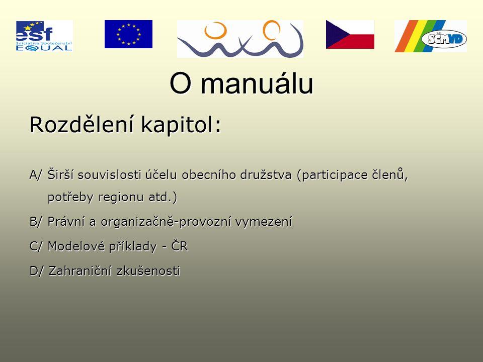 O manuálu Rozdělení kapitol: A/ Širší souvislosti účelu obecního družstva (participace členů, potřeby regionu atd.) B/ Právní a organizačně-provozní v