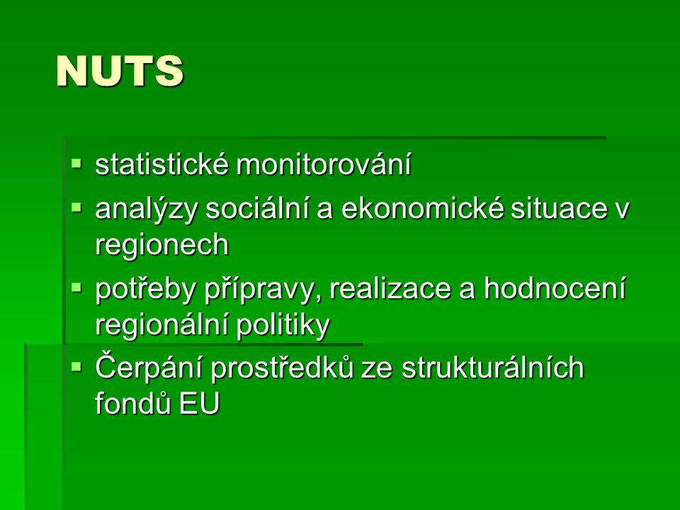 NUTS NUTS  statistické monitorování  analýzy sociální a ekonomické situace v regionech  potřeby přípravy, realizace a hodnocení regionální politiky