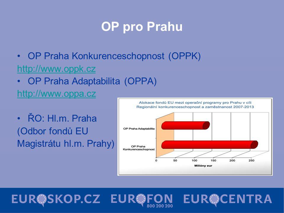 OP pro Prahu OP Praha Konkurenceschopnost (OPPK) http://www.oppk.cz OP Praha Adaptabilita (OPPA) http://www.oppa.cz ŘO: Hl.m. Praha (Odbor fondů EU Ma