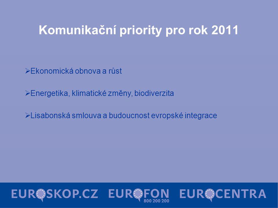 Komunikační priority pro rok 2011  Ekonomická obnova a růst  Energetika, klimatické změny, biodiverzita  Lisabonská smlouva a budoucnost evropské i