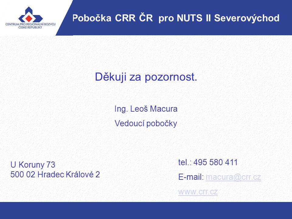 Pobočka CRR ČR pro NUTS II Severovýchod Ing. Leoš Macura Vedoucí pobočky tel.: 495 580 411 E-mail: macura@crr.czmacura@crr.cz www.crr.cz U Koruny 73 5