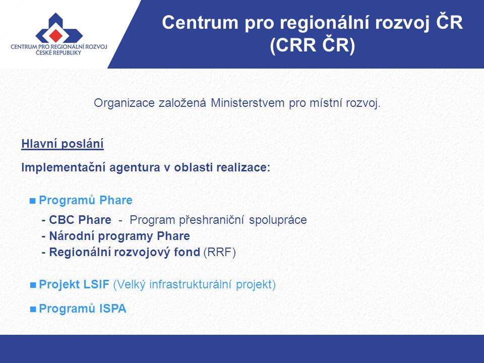 Centrum pro regionální rozvoj ČR (CRR ČR) Organizace založená Ministerstvem pro místní rozvoj. Implementační agentura v oblasti realizace: Programů IS