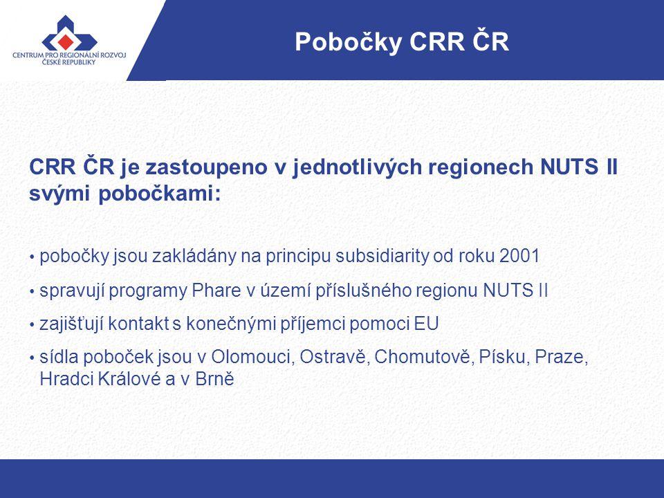 CRR ČR je zastoupeno v jednotlivých regionech NUTS II svými pobočkami: Pobočky CRR ČR sídla poboček jsou v Olomouci, Ostravě, Chomutově, Písku, Praze,