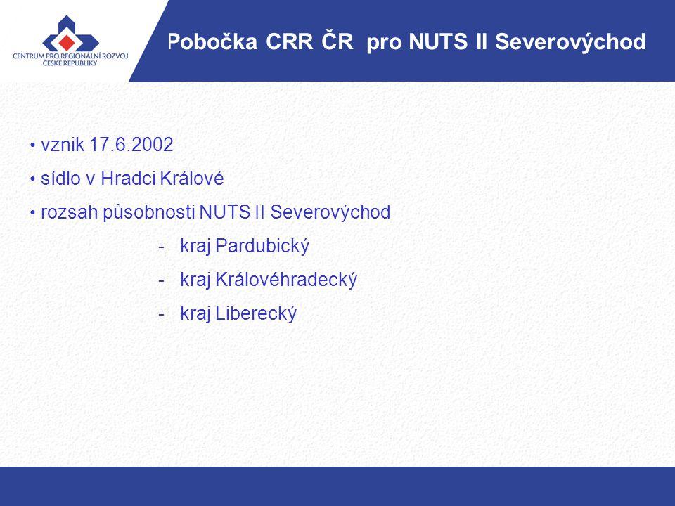 Pobočka CRR ČR pro NUTS II Severovýchod vznik 17.6.2002 sídlo v Hradci Králové rozsah působnosti NUTS II Severovýchod - kraj Pardubický - kraj Králové