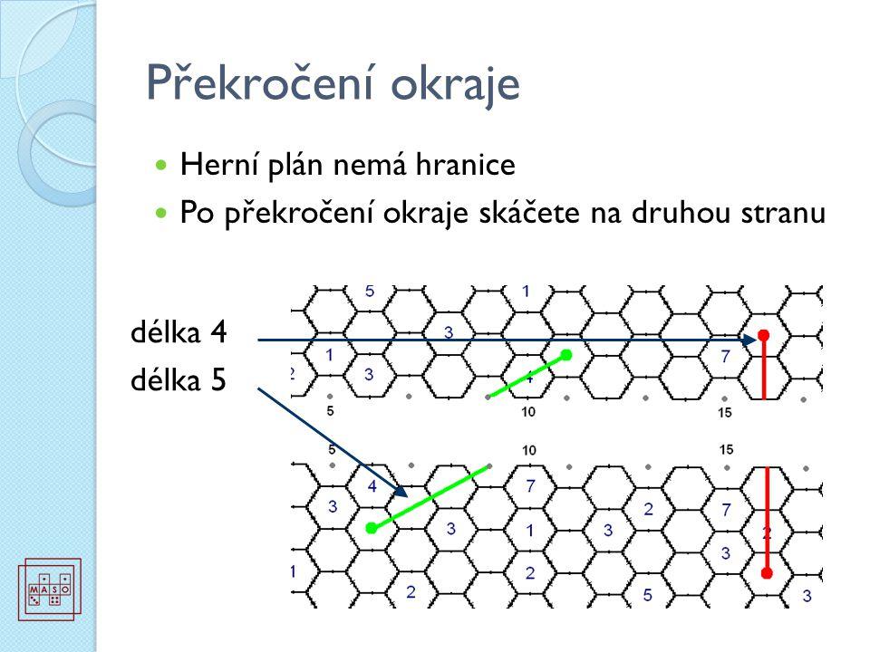 Překročení okraje Herní plán nemá hranice Po překročení okraje skáčete na druhou stranu délka 4 délka 5