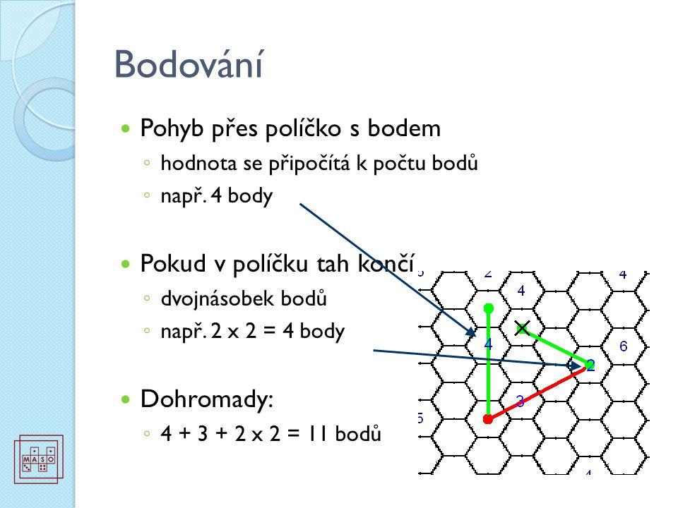 Bodování Pohyb přes políčko s bodem ◦ hodnota se připočítá k počtu bodů ◦ např. 4 body Pokud v políčku tah končí ◦ dvojnásobek bodů ◦ např. 2 x 2 = 4