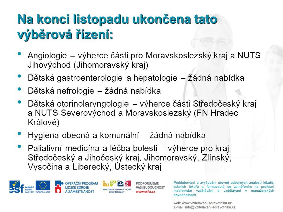 Na konci listopadu ukončena tato výběrová řízení: Angiologie – výherce části pro Moravskoslezský kraj a NUTS Jihovýchod (Jihomoravský kraj) Dětská gas