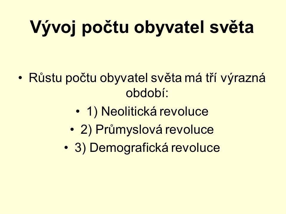 Vývoj počtu obyvatel světa Růstu počtu obyvatel světa má tří výrazná období: 1) Neolitická revoluce 2) Průmyslová revoluce 3) Demografická revoluce