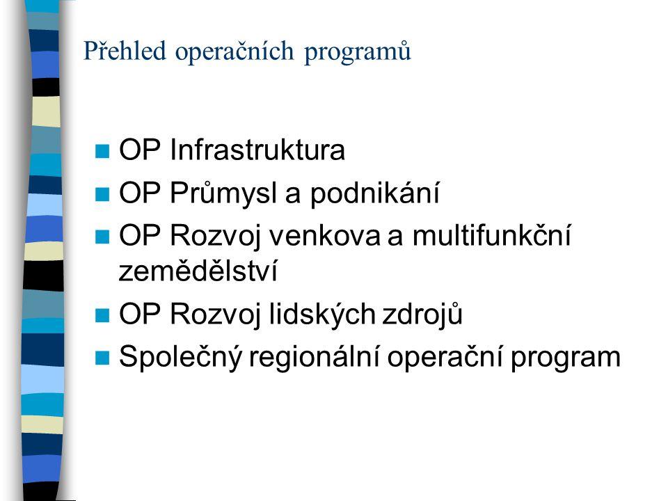 OP Infrastruktura OP Průmysl a podnikání OP Rozvoj venkova a multifunkční zemědělství OP Rozvoj lidských zdrojů Společný regionální operační program Přehled operačních programů
