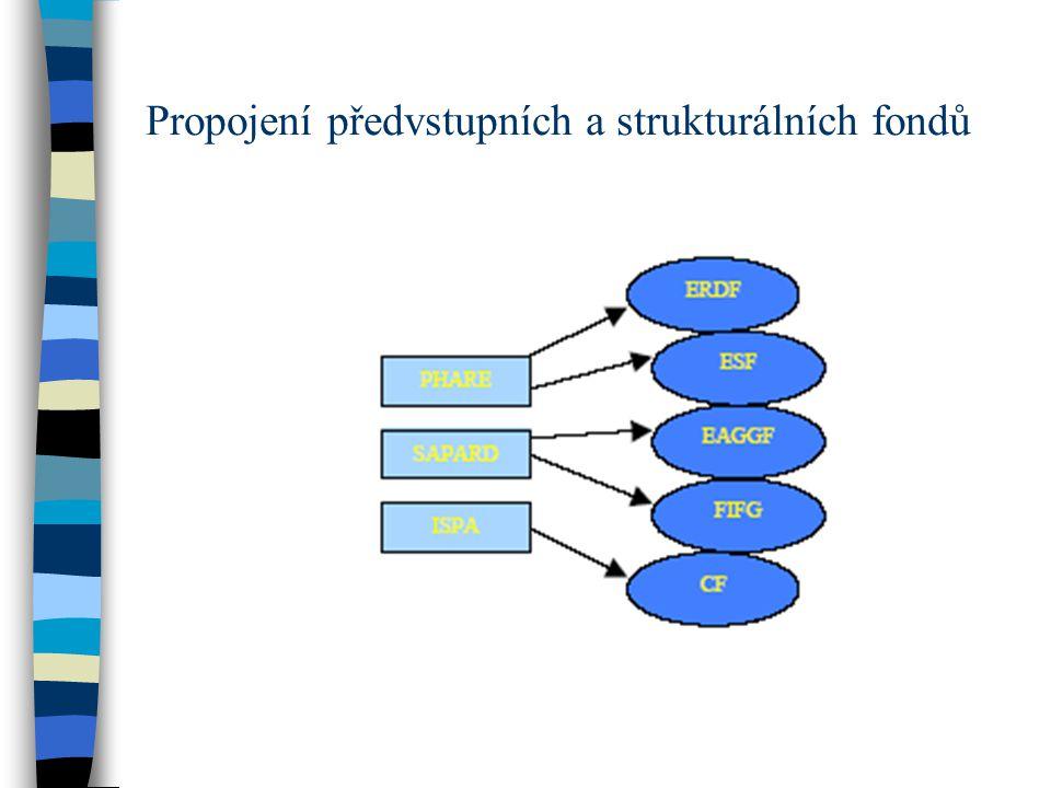 Propojení předvstupních a strukturálních fondů