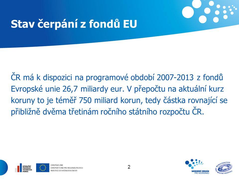 2 Stav čerpání z fondů EU ČR má k dispozici na programové období 2007-2013 z fondů Evropské unie 26,7 miliardy eur. V přepočtu na aktuální kurz koruny