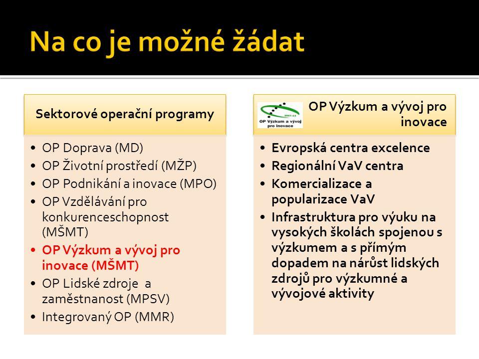 Sektorové operační programy OP Doprava (MD) OP Životní prostředí (MŽP) OP Podnikání a inovace (MPO) OP Vzdělávání pro konkurenceschopnost (MŠMT) OP Vý