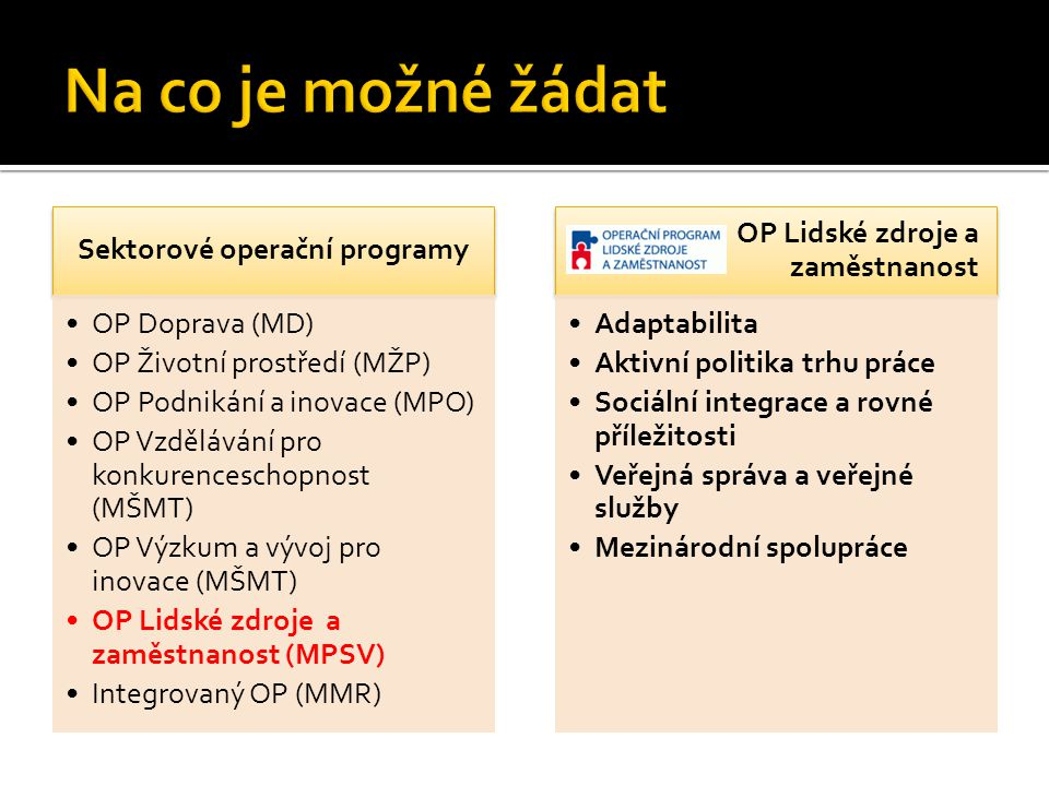  http://www.esfcr.cz/modules/projects/index.p hp?lang=1