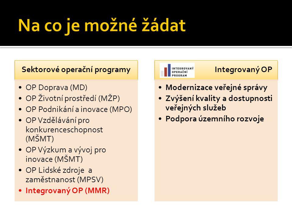  http://www.strukturalni- fondy.cz/cs/Microsites/Integrovany- OP/Zadatele-a-prijemci/Seznam- podporenych-projektu http://www.strukturalni- fondy.cz/cs/Microsites/Integrovany- OP/Zadatele-a-prijemci/Seznam- podporenych-projektu