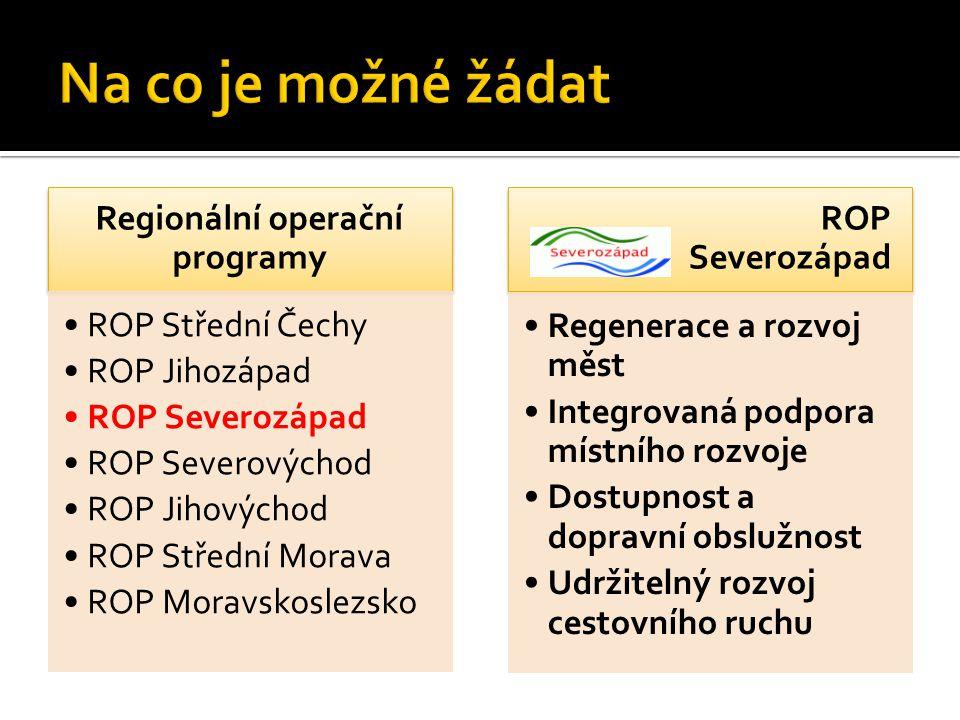Regionální operační programy ROP Střední Čechy ROP Jihozápad ROP Severozápad ROP Severovýchod ROP Jihovýchod ROP Střední Morava ROP Moravskoslezsko RO