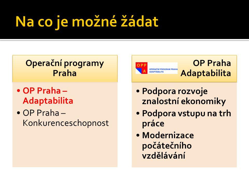 Operační programy Praha OP Praha – Adaptabilita OP Praha – Konkurenceschopnost OP Praha Adaptabilita Podpora rozvoje znalostní ekonomiky Podpora vstup