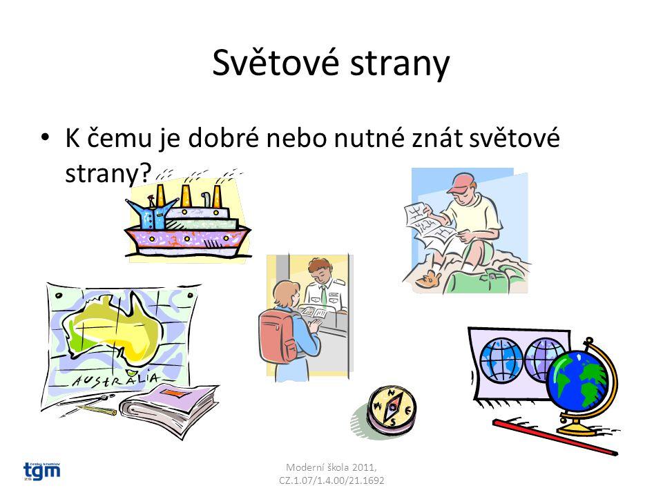 Hlavní světové strany Sever Východ Západ Jih Moderní škola 2011, CZ.1.07/1.4.00/21.1692