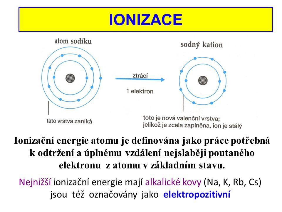 IONIZACE Ionizační energie atomu je definována jako práce potřebná k odtržení a úplnému vzdálení nejslaběji poutaného elektronu z atomu v základním st
