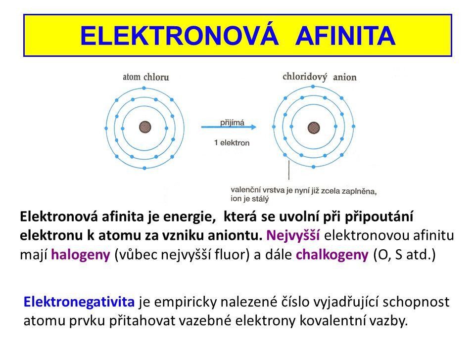 ELEKTRONOVÁ AFINITA Elektronegativita je empiricky nalezené číslo vyjadřující schopnost atomu prvku přitahovat vazebné elektrony kovalentní vazby. Ele