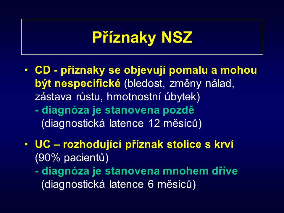 Příznaky NSZ CD - příznaky se objevují pomalu a mohou být nespecifické - diagnóza je stanovena pozděCD - příznaky se objevují pomalu a mohou být nespe