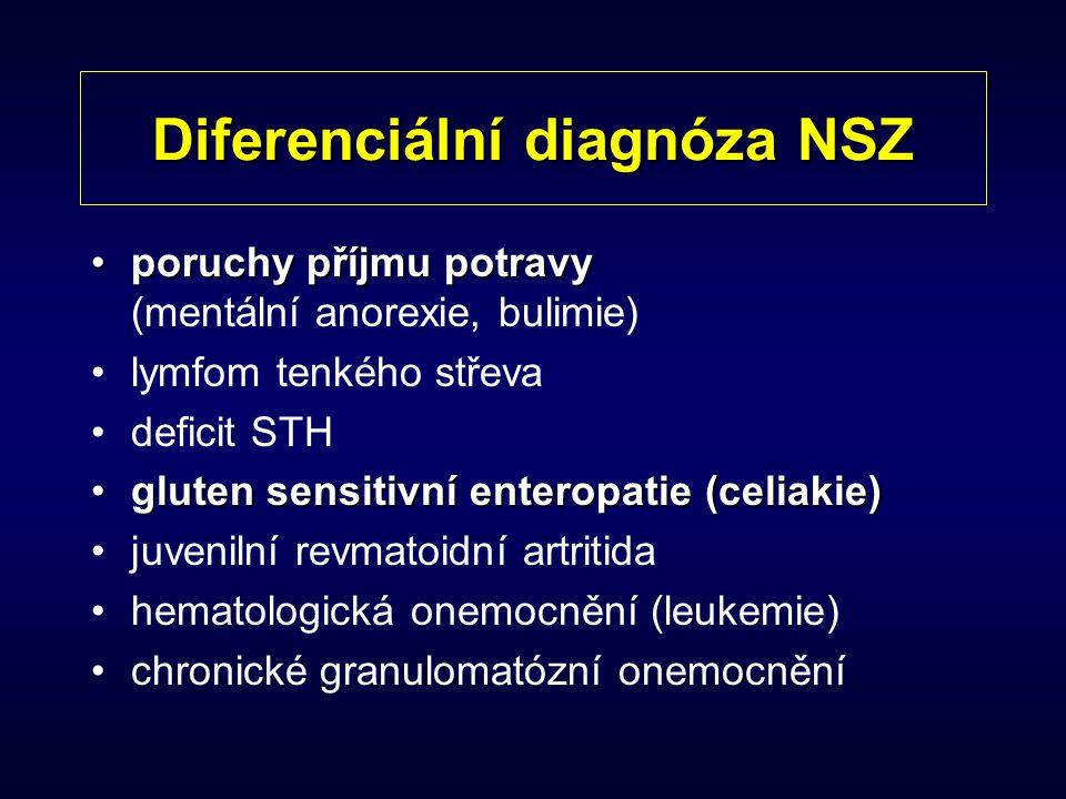 Diferenciální diagnóza NSZ poruchy příjmu potravyporuchy příjmu potravy (mentální anorexie, bulimie) lymfom tenkého střeva deficit STH gluten sensitiv