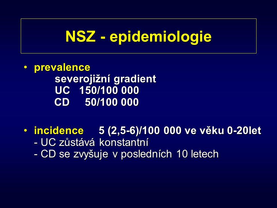 Diagnóza NSZ anamnézaanamnéza fyzikální vyšetřenífyzikální vyšetření laboratorní vyšetřenílaboratorní vyšetření diagnostický ultrazvuk břicha (stěna střevní)diagnostický ultrazvuk břicha (stěna střevní) endoskopie + biopsie (flexibilní rektosigmoideoskopie, ezofagogastroduodenoskopie, koloskopie)endoskopie + biopsie (flexibilní rektosigmoideoskopie, ezofagogastroduodenoskopie, koloskopie) histologické vyšetření bioptických vzorkůhistologické vyšetření bioptických vzorků radiologieradiologie