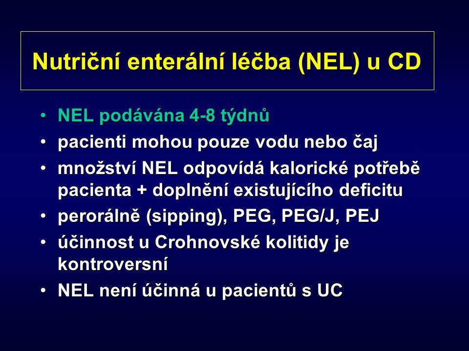 Nutriční enterální léčba (NEL) u CD NEL podávána 4-8 týdnůNEL podávána 4-8 týdnů pacienti mohou pouze vodu nebo čajpacienti mohou pouze vodu nebo čaj