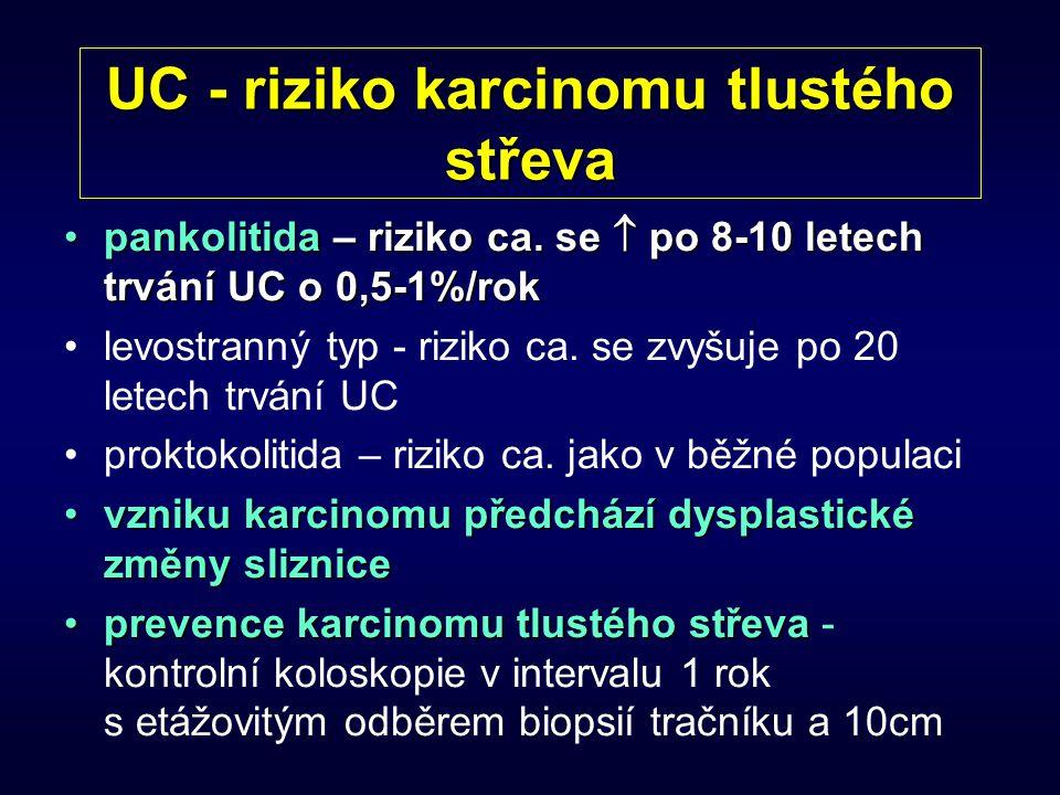 UC - riziko karcinomu tlustého střeva pankolitida – riziko ca. se  po 8-10 letech trvání UC o 0,5-1%/rokpankolitida – riziko ca. se  po 8-10 letech