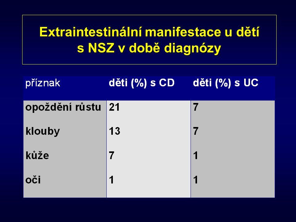 Extraintestinální manifestace kloubyklouby - kolitická artritida - axiální artritida (ileosakrální), HLA B27+ kůžekůže - erythema nodosum - pyoderma gangrenosum - aftózní stomatitida, gingivitida - psoriasa