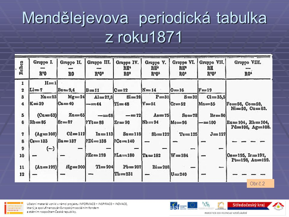 Mendělejevova periodická tabulka z roku1871 Obr.č.2 Učební materiál vznikl v rámci projektu INFORMACE – INSPIRACE – INOVACE, který je spolufinancován