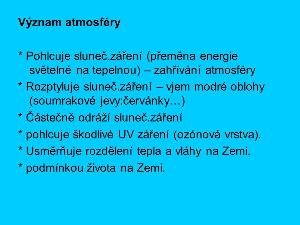 Význam atmosféry * Pohlcuje sluneč.záření (přeměna energie světelné na tepelnou) – zahřívání atmosféry * Rozptyluje sluneč.záření – vjem modré oblohy