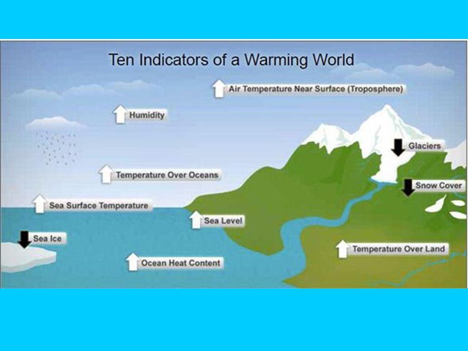 důsledeky klimatic změn