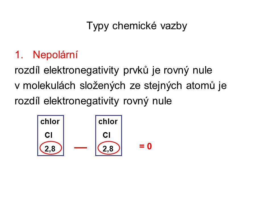 Typy chemické vazby 1.Nepolární rozdíl elektronegativity prvků je rovný nule v molekulách složených ze stejných atomů je rozdíl elektronegativity rovný nule chlor Cl 2,8 chlor Cl 2,8 = 0