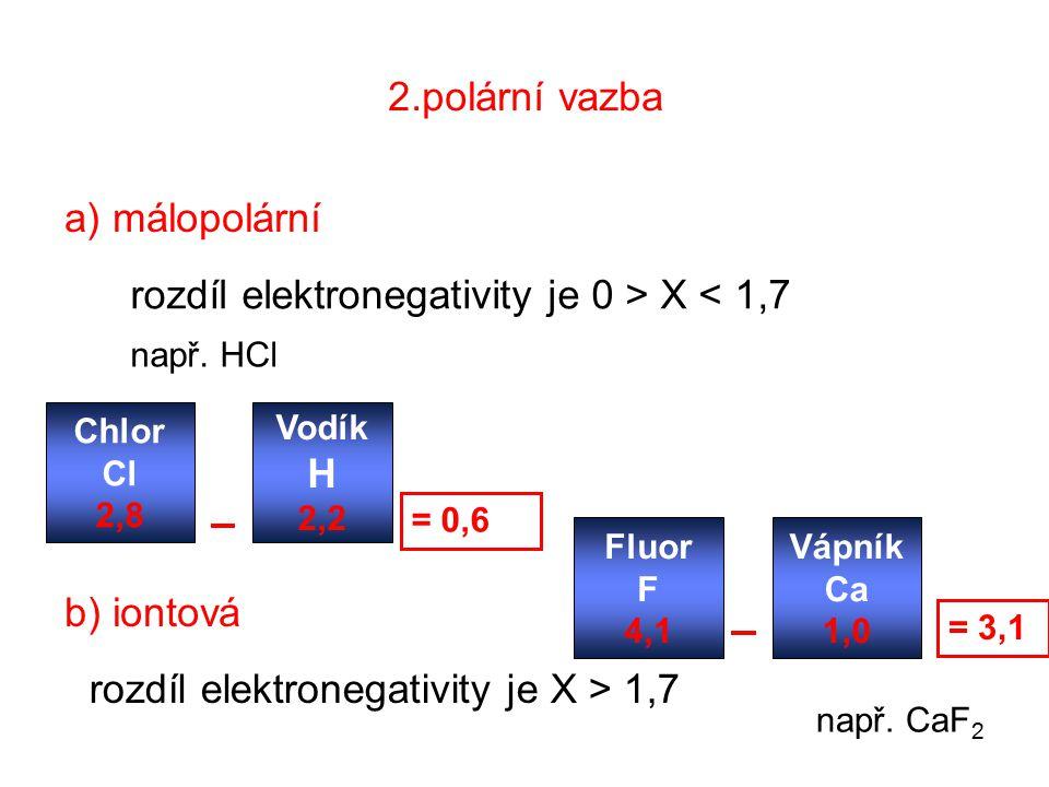 2.polární vazba a) málopolární b) iontová rozdíl elektronegativity je 0 > X < 1,7 rozdíl elektronegativity je X > 1,7 Chlor Cl 2,8 Vodík H 2,2 = 0,6 Fluor F 4,1 Vápník Ca 1,0 = 3,1 např.