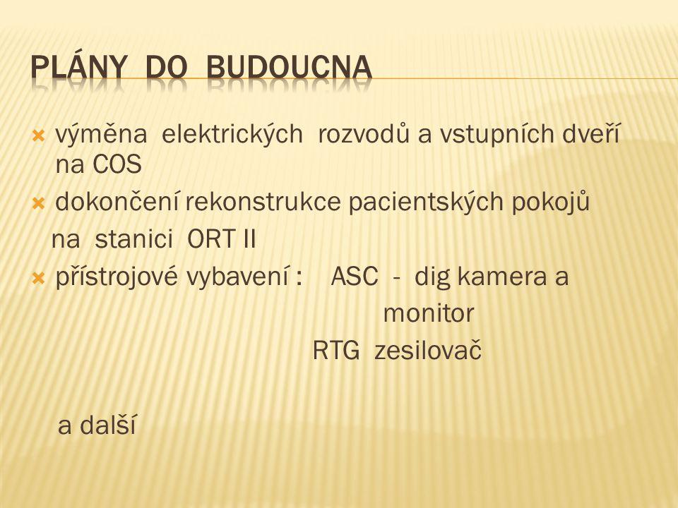  výměna elektrických rozvodů a vstupních dveří na COS  dokončení rekonstrukce pacientských pokojů na stanici ORT II  přístrojové vybavení : ASC - d