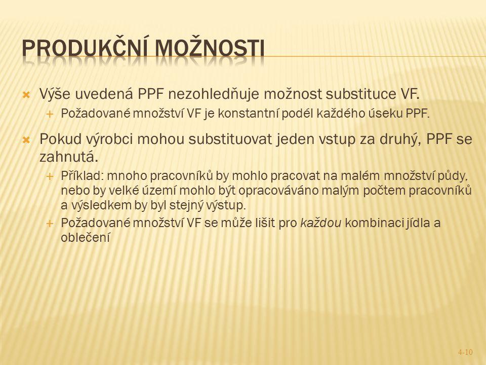  Výše uvedená PPF nezohledňuje možnost substituce VF.  Požadované množství VF je konstantní podél každého úseku PPF.  Pokud výrobci mohou substituo