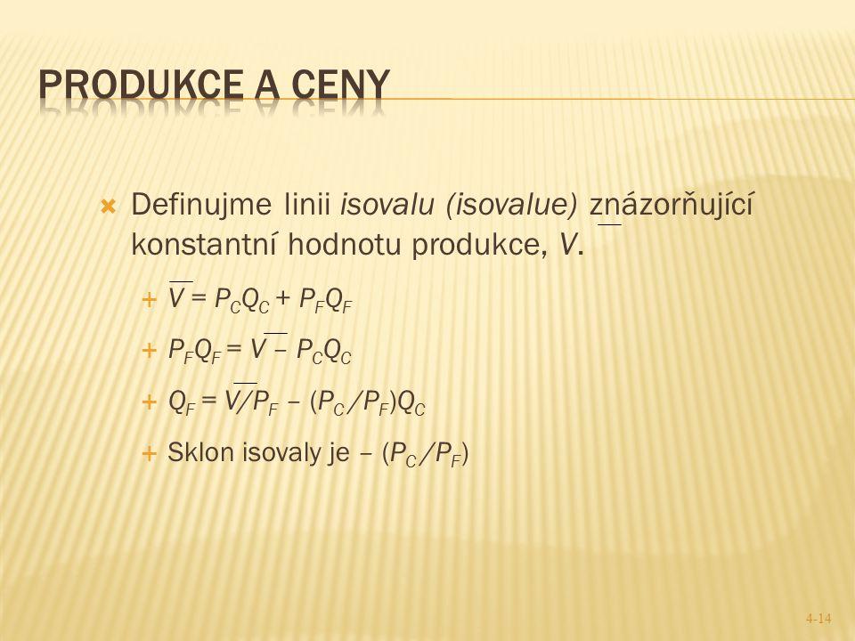  Definujme linii isovalu (isovalue) znázorňující konstantní hodnotu produkce, V.  V = P C Q C + P F Q F  P F Q F = V – P C Q C  Q F = V/P F – (P C