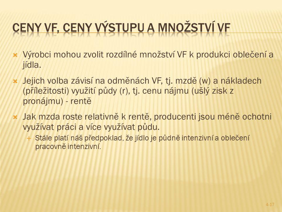  Výrobci mohou zvolit rozdílné množství VF k produkci oblečení a jídla.  Jejich volba závisí na odměnách VF, tj. mzdě (w) a nákladech (příležitosti)