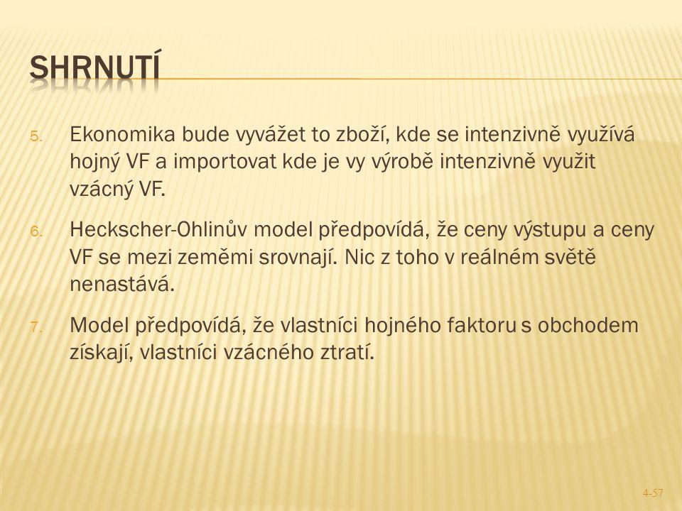 5. Ekonomika bude vyvážet to zboží, kde se intenzivně využívá hojný VF a importovat kde je vy výrobě intenzivně využit vzácný VF. 6. Heckscher-Ohlinův