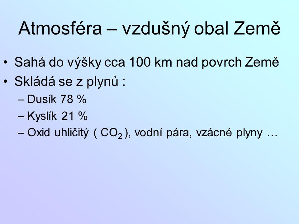 Obr. 1 Obr. 2 Vrstvy atmosféry