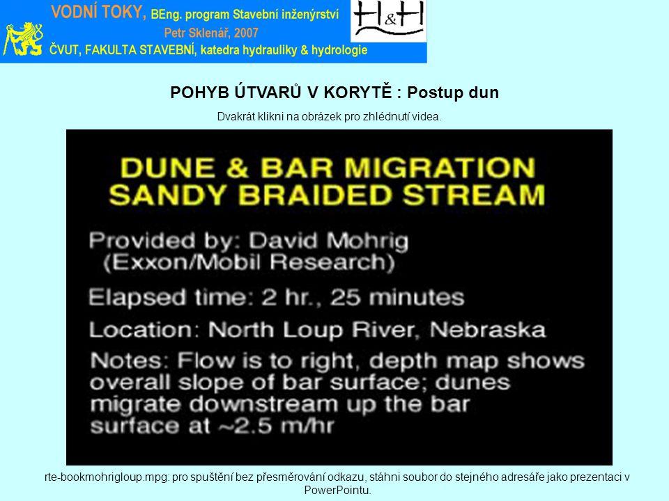 POHYB ÚTVARŮ V KORYTĚ : Postup dun Dvakrát klikni na obrázek pro zhlédnutí videa. rte-bookmohrigloup.mpg: pro spuštění bez přesměrování odkazu, stáhni