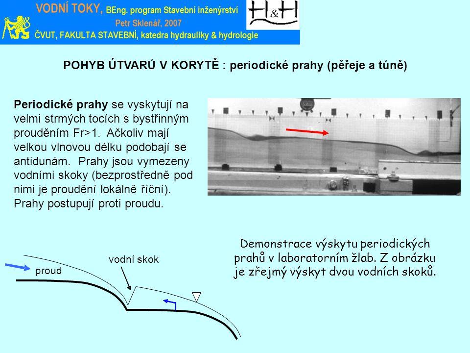 POHYB ÚTVARŮ V KORYTĚ : periodické prahy (pěřeje a tůně) Demonstrace výskytu periodických prahů v laboratorním žlab. Z obrázku je zřejmý výskyt dvou v