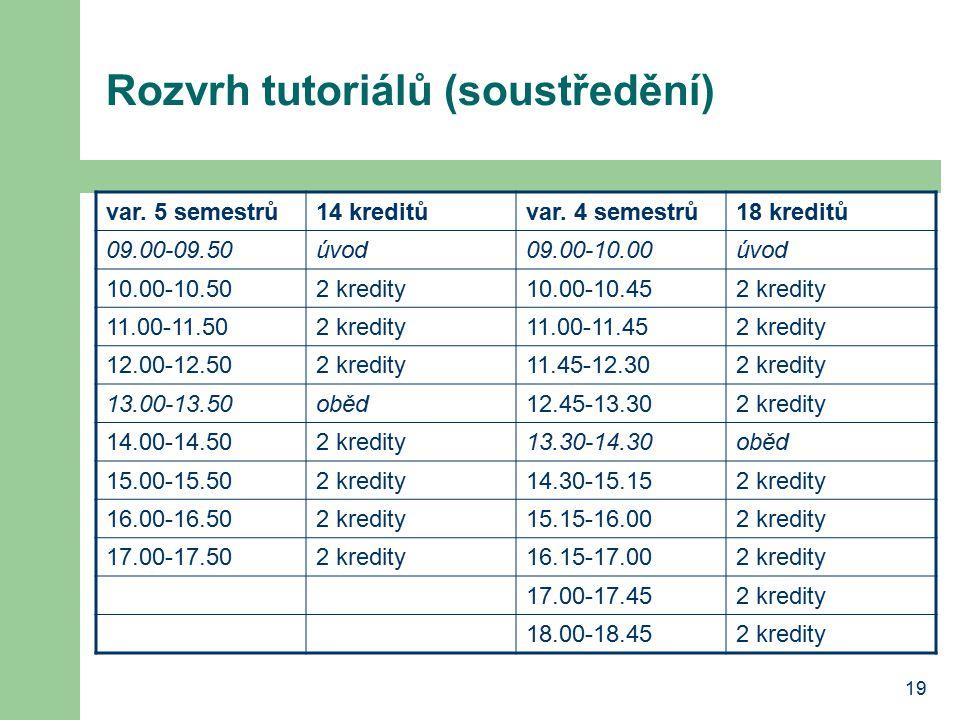 19 Rozvrh tutoriálů (soustředění) var. 5 semestrů14 kreditůvar.