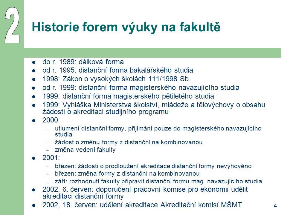 4 Historie forem výuky na fakultě do r. 1989: dálková forma od r.